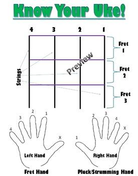 Ukelele Anchor Chart
