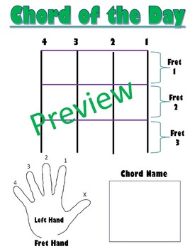 Ukelele Chord Interactive Poster