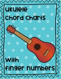 Ukulele Chord Chart Cards With Finger Numbers - Major / Mi