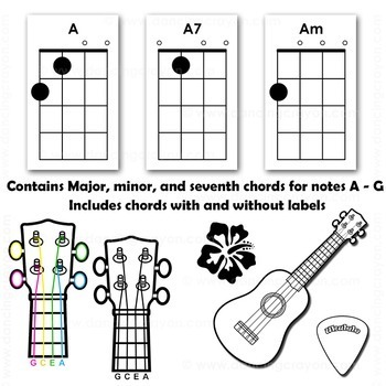 Ukulele Chord Chart Clipart and Ukulele Clip Art by Dancing Crayon ...