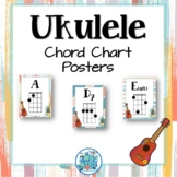 Ukulele Chord Chart Posters - Ginger & Waves