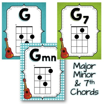 Ukulele Chord Chart Posters - Teal & Blooms