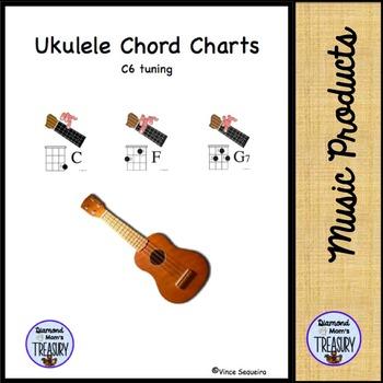 Ukulele Chord Charts C6 tuning