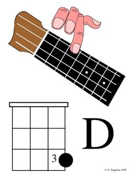 Ukulele Chord Charts D6 tuning