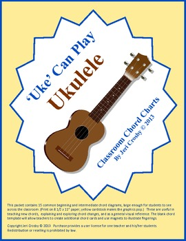 Ukulele Chord Charts / Posters - 15 Most Common Chords plus Template
