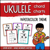 Ukulele Chord Charts and Flash Cards with Finger Numbers -
