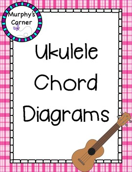 Ukulele Chord Diagram Posters- Plaid Design