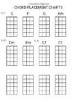 Ukulele Chord Placement Charts