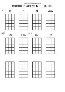 Ukulele Chord Placement Charts