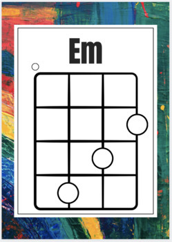 Ukulele Chord Posters 7 Of The Most Commonly Used Ukulele Chords For Your Wall