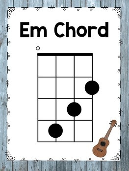 Ukulele Chord Posters: Distressed Wood