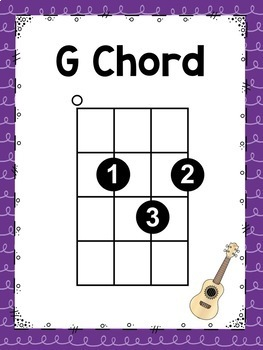 Ukulele Chord Posters: Primary Colors
