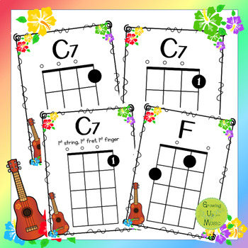 Ukulele Chord Posters and Worksheets