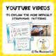Ukulele Course for Beginners (Slides)
