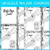 Ukulele Major Chord Posters With Finger Illustrations Fing