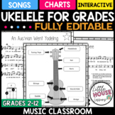 Ukulele Method for Elementary Music, Middle School Music and High School Music