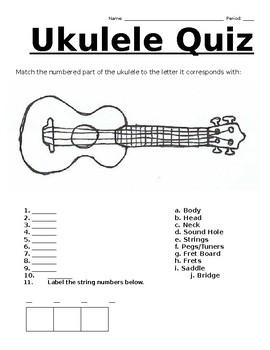 Ukulele Quiz