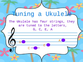 Ukulele Songs Using C, F, and G7 Chords