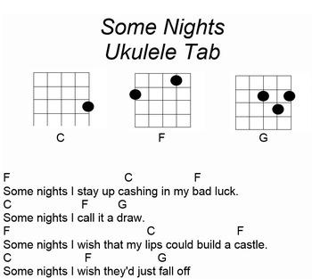Ukulele Tab of Some Nights by FUN