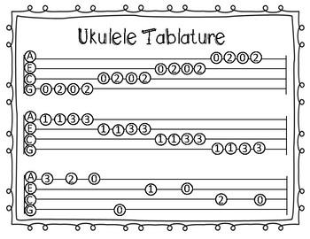 Ukulele Tablature Practice Pages