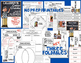 Ultimate 3rd Social Studies Bundle: Interactive Notebook, Text Features, ELA