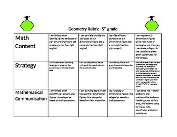 Ultimate 5th Grade Math Rubrics