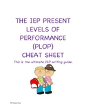 Ultimate IEP Cheat Sheet