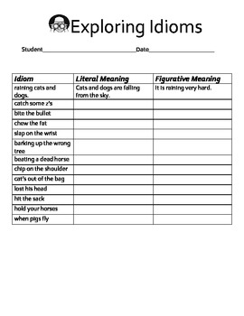 Ultimate Idiom Teaching Packet