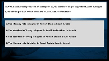 Ultimate Middle East Southwest Asia Geography Review