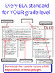 Ultimate Package - CCSS ELA Standards & Guiding Questions Handbook- Kindergarten