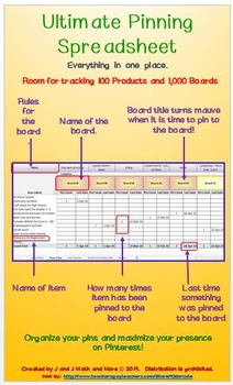 Ultimate Pinning Spreadsheet