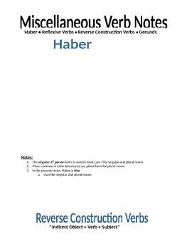 Ultimate Spanish Verb notes (Haber, Reflexives, Gerunds, etc...)