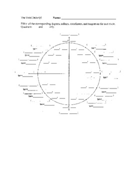 Ultimate Unit Circle Assessment Packet