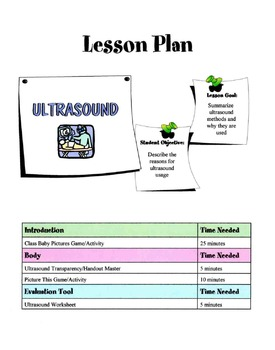 Ultrasound Lesson