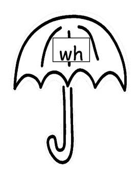 Umbrella Digraphs