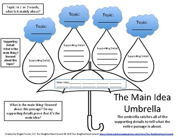 Umbrella Main Idea Graphic Organizer