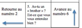"""Un jeu pour enseigner """"la famille"""" en Anglais: CE2-CM2"""