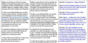 Una leyenda ecuatoriana: Las guacamayas