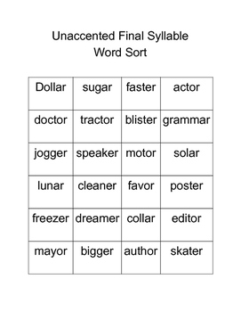 Unaccented Final Syllables