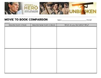 Unbroken Book To Movie Comparison