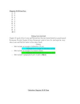 Unbroken Chapters 19-20 Assessment