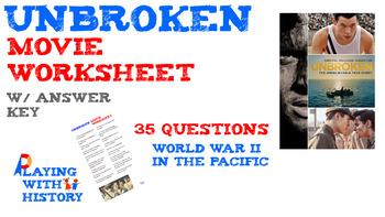 Unbroken Movie Worksheet - World War II in the Pacific