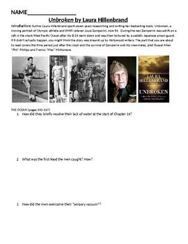 Unbroken Reading Questions