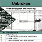 Unbroken - Theme Tracking Notes Etymology & Context Research