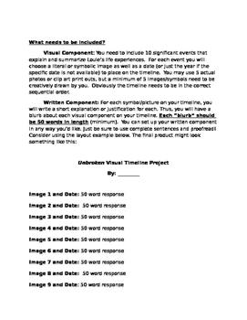Unbroken Timeline Project