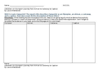 Unbroken (YA) Zamperini Character Analysis Worksheet