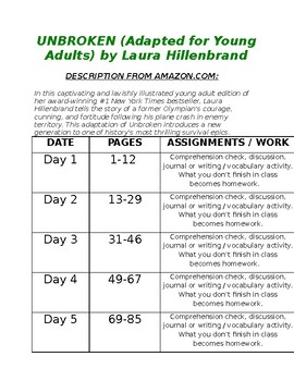Unbroken (Young Adult Adaptation) UNIT PLAN TEMPLATE