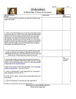 Unbroken (by Hillenbrand) History Novel Unit