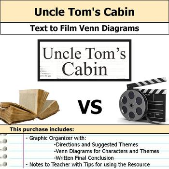 Uncle Tom's Cabin - Text to Film Venn Diagram & Written Conclusion