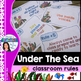 Under The Sea Classroom Theme - Editable Classroom Rules